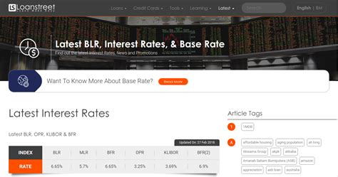 latest base rate blr fixed deposit interest rates