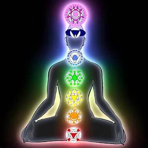 Kundalini Energy    The Process Of Chakra Alignment