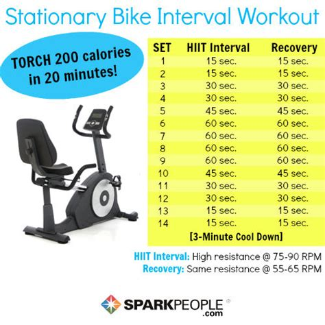 desk cycle weight loss hiit workout an hour 39 s worth of cardio in 20 minutes