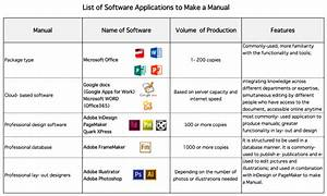 5 Software Tools For Creating Manuals