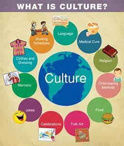 deaf culture research paper