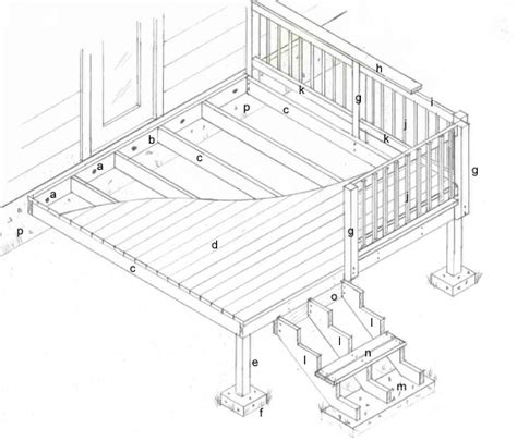 10x10 freestanding deck plans deck framing