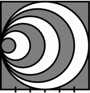 Oberfläche Kreis Berechnen : 4teachers lehrproben unterrichtsentw rfe und ~ Themetempest.com Abrechnung