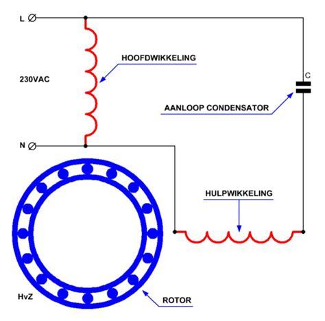 Condensator Motor Monofazat by Toerental Regelingen Voor 230 V Motoren Artikelen