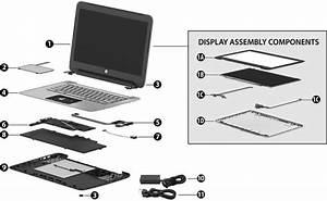 Chromebook Repair Price List
