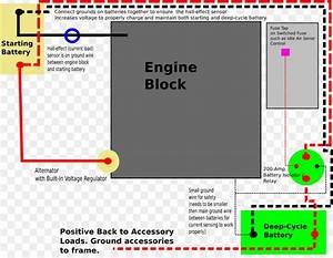 Battery Charger Wiring Diagram Battery Isolator Battery