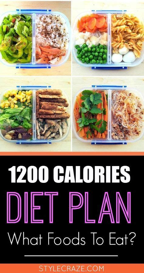 pin  healthy meal plans