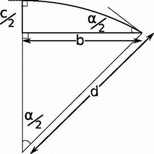 Berechnen Sie : berechnen und zeichnen sie gore f r eine quassi halbkugel ~ Themetempest.com Abrechnung