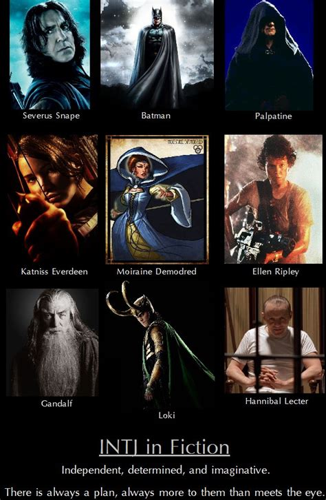 intj characters fictional personality batman potter harry famous infj briggs types wars star wheel myers palpatine hannibal mbti character lecter