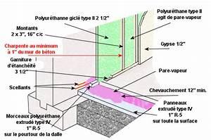 Isolation Mur Intérieur Polyuréthane : isolation des murs de fondation en b ton ~ Dailycaller-alerts.com Idées de Décoration