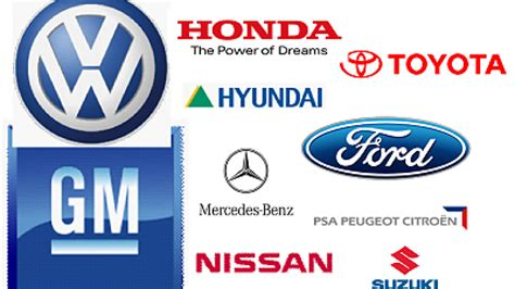 Top Ten Largest Car Manufacturing Companies In The World