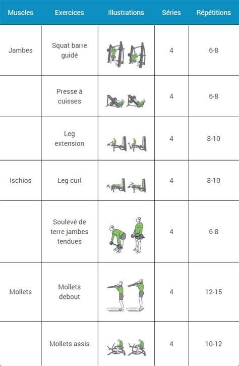 programme complet de musculation en salle 1000 id 233 es sur le th 232 me musculation avec halt 232 res sur corps entier faire de l