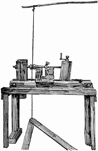 Lathe Pole Etc Clipart 1800 Turning Uses