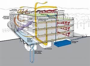 Building Diagram - Cfi