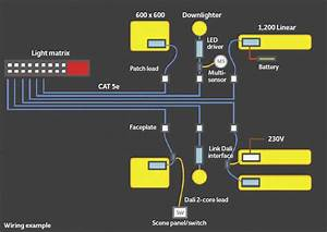 Taking Control  U2013 Approaches To Power Over Ethernet In