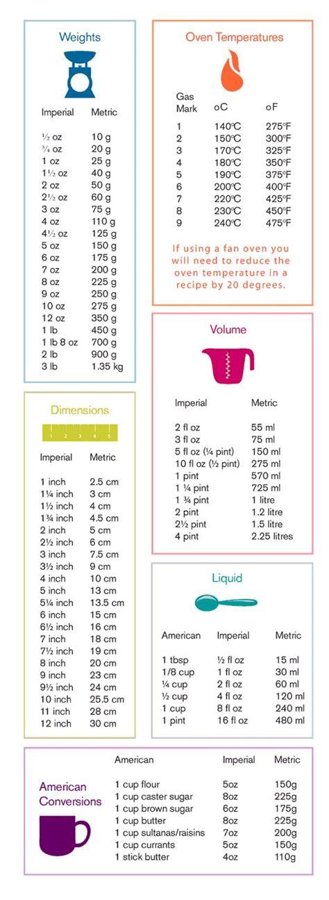 conversion cuisine baking measurements conversion table bake recipes