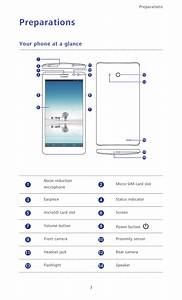 Preparations  Your Phone At A Glance