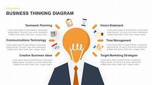Business Thinking Diagram Template For Powerpoint And