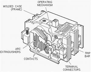 What Are Circuit Breakers And How Do They Work