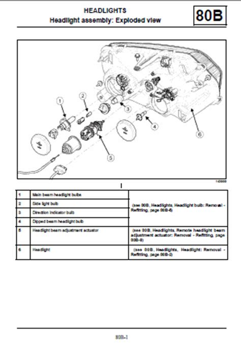 manual del renault dusterdacia duster usuario  tecnico