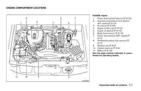 xterra owners manual