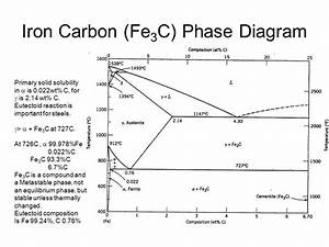 Phase Diagrams And Microstructure