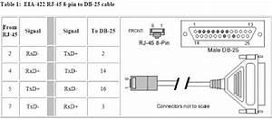 Cable    Interface Configuration  Etherlite Rj