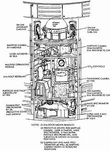 Diagram Of Sim Bay On Service Modules For Apollo 15 And 16