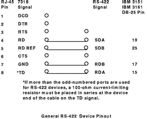 R 485 Diagram 2wire by Appendix F Connector Pinouts