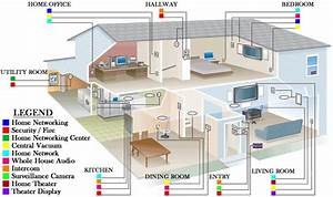 Residential Wiring Diagrams And Schematics