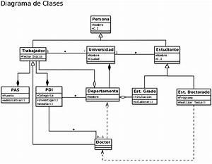 Archivo Diagrama De Clases Svg