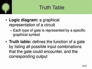 Logic Diagrams And Truth Tables Are Equally Powerful