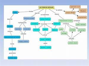 Mapa conceptual. ciencias sociales. lenipse