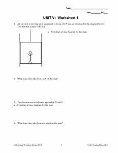 Unit V  Worksheet 1