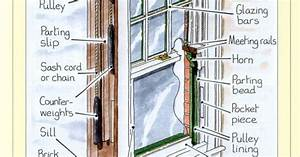 Sash Window From The Edwardian House By Trevor Yorke