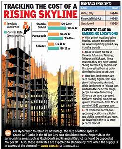Hyderabad land owners ride realty tide, quote exorbitant ...