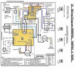 Comfortmaker Gas Furnace Wiring Diagram
