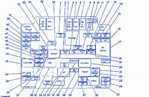 Chevrolet S10 2 2l 1999 Fuse Box  Block Circuit Breaker Diagram  U00bb Carfusebox