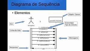 An U00e1lise De Sistemas - Aula 10