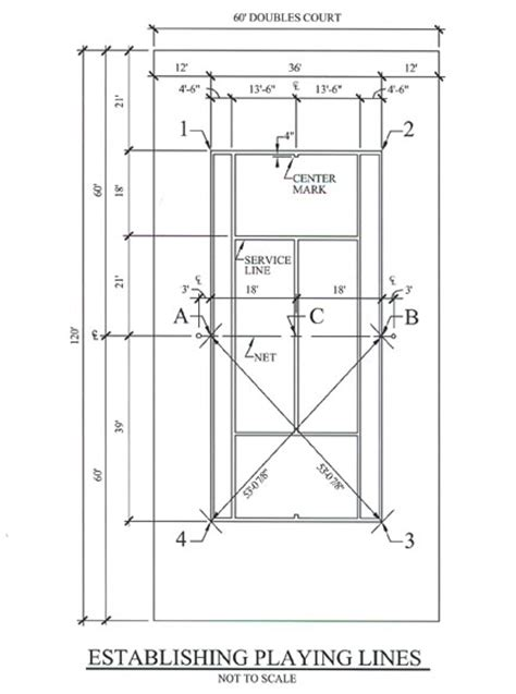 tennis court dimensions  layout   tennis supply