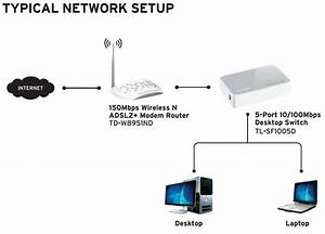 Tp 100mbps Desktop Switch