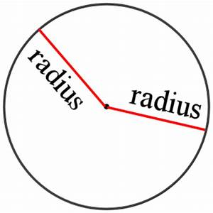 radius - DriverLayer Search Engine