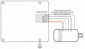 Motor And Shunt Braking Resistor