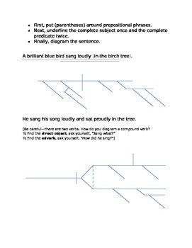 sentence diagramming with direct objects and indirect