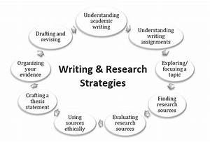 Essay On Leadership Qualities Short Essay On Wireless Technology Love In Romeo And Juliet Essay also Description Of A Place Essay Essay On Wireless Technology Stupid Research Paper Topics Essay On  Essays On Sociology