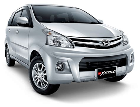 Daihatsu Backgrounds by Pt Astra International Tbk Daihatsu Xenia Terios