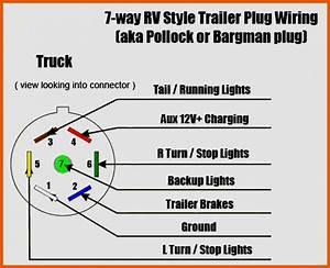 7 Blade Trailer Wiring Diagram Wiring Diagram