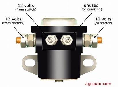 Solenoid Wiring Starter Volt Current External Relay