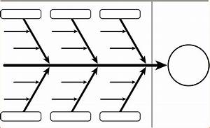 blank lab fishbone diagram template schematic wiring With wiringpi i2c write