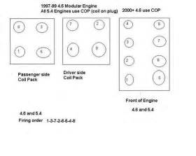 similiar 2001 ford 5 4l firing order keywords ford 289 firing order diagram on 2003 5 4 triton firing order diagram